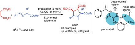 Haifei Wang describes the Ag(I)-catalyzed [3+2] cycloaddition of azomethine ylides.