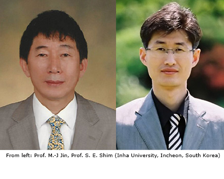 Prof. M.-J Jin, Prof. S. E. Shim (Inha University, Incheon, South Korea)