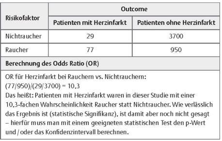 Studien richtig lesen – Studiendesign und Fehlerquellen - Klinik ...